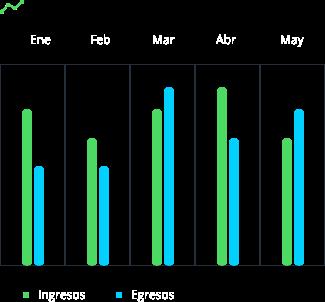 grafico-muestra01
